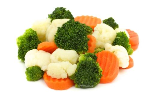 Cisarska zelenina 940x600